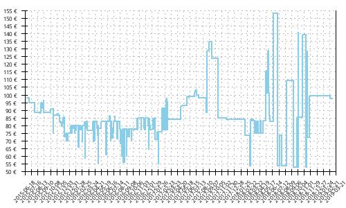 asics cumulus 17 analisis