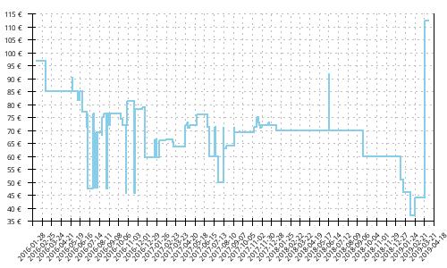 new balance 1500 v2 analisis